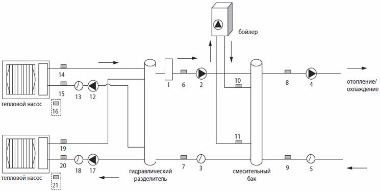 Водяное отопление с насосом схема подключения насоса